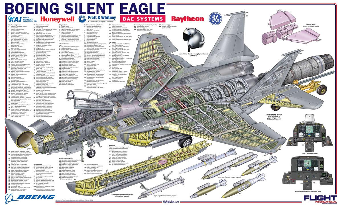 Cutaway & technical description: How Boeing developed the F-15 Silent Eagle  | News | Flight GlobalFlightGlobal